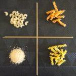 pâtes sans gluten farine de riz pois chiche lentilles